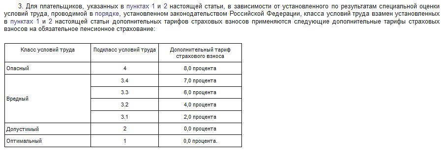 Статья 428 НК РФ, пункт 3