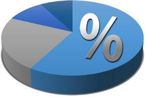 Льготные ставки: действующие значения