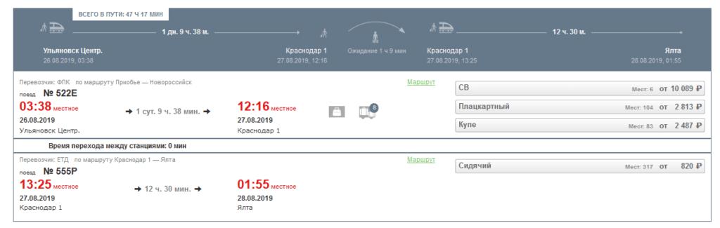 Стоимость билетов на поезд и автобус, время отправления, ожидания и прибытия