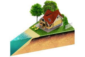 Порядок выделения доли земельного участка в натуре из общей долевой собственности