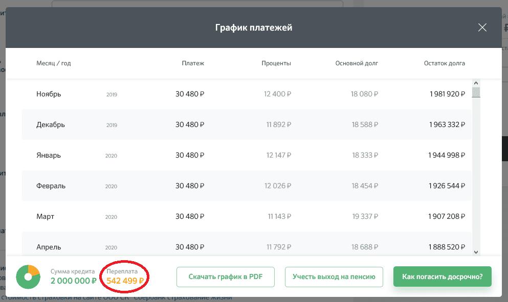 Калькулятор расчета платежей на сайте ДомКлик
