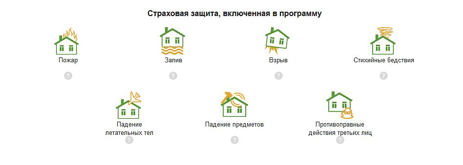 Обязательное страхование недвижимости для ипотечного займа
