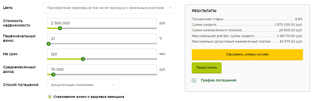Предварительный расчет на ипотечном калькуляторе на сайте банка